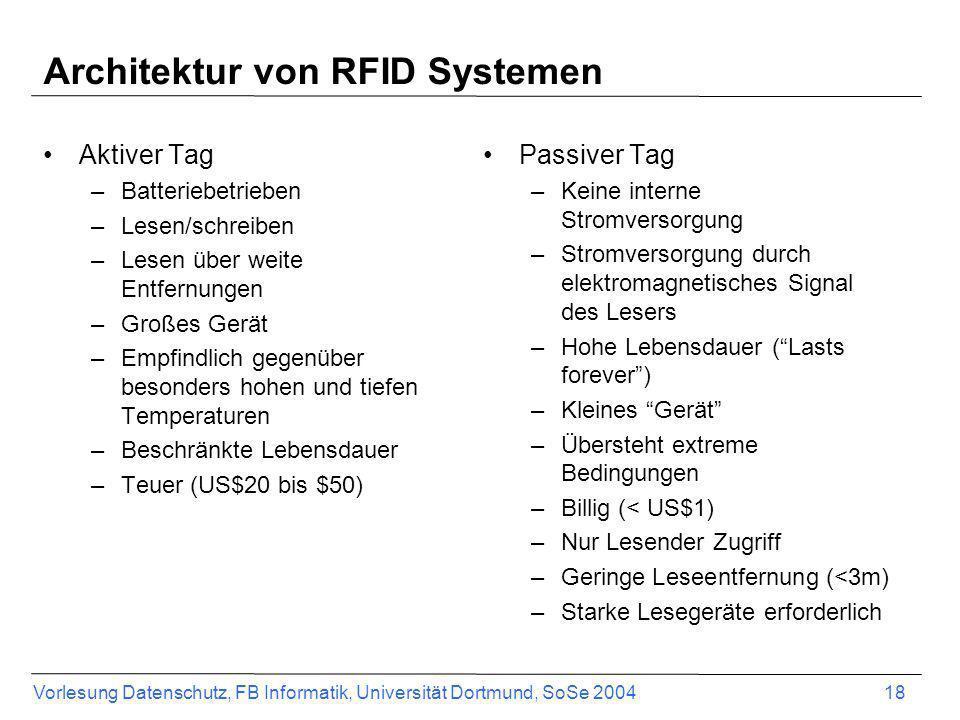Vorlesung Datenschutz, FB Informatik, Universität Dortmund, SoSe 2004 18 Architektur von RFID Systemen Aktiver Tag –Batteriebetrieben –Lesen/schreiben