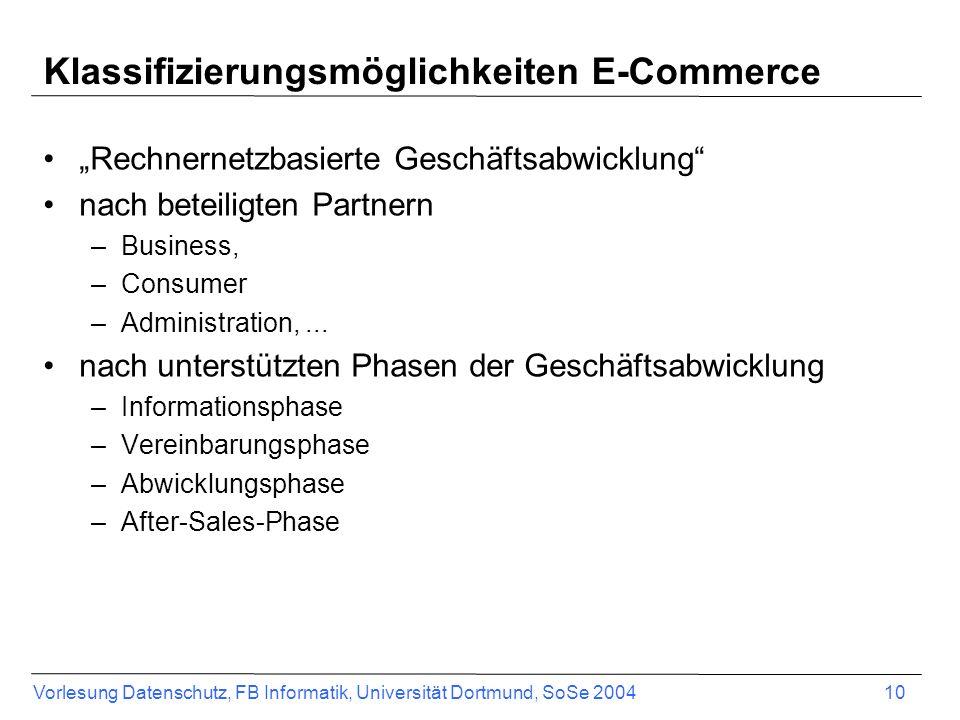 Vorlesung Datenschutz, FB Informatik, Universität Dortmund, SoSe 2004 11 Beteiligte Partner E-Procurement