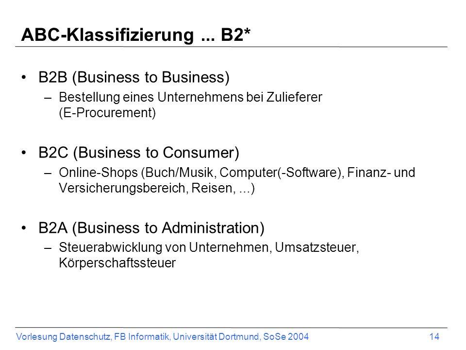 Vorlesung Datenschutz, FB Informatik, Universität Dortmund, SoSe 2004 15 ABC-Klassifizierung...