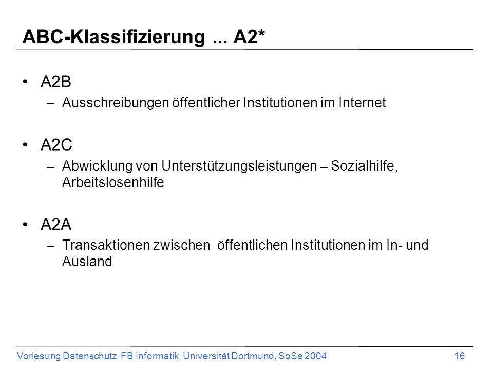 Vorlesung Datenschutz, FB Informatik, Universität Dortmund, SoSe 2004 17 Phasen bei Geschäftsabwicklung