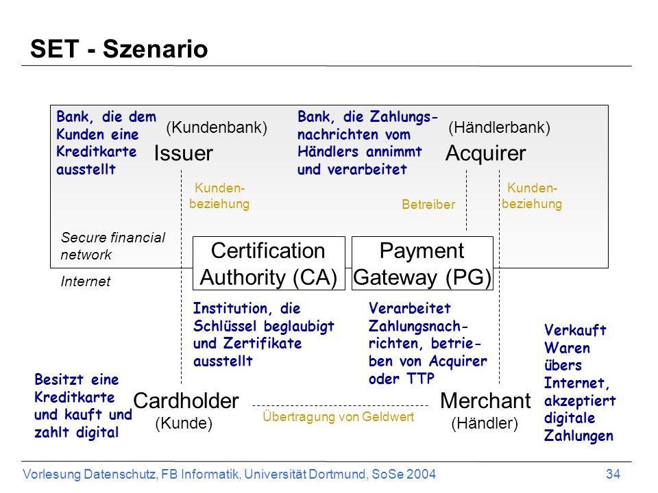 Vorlesung Datenschutz, FB Informatik, Universität Dortmund, SoSe 2004 35 SET - Nachrichtenaufbau SET – Zahlungsvorgang: Internet Kunde Händler Bank