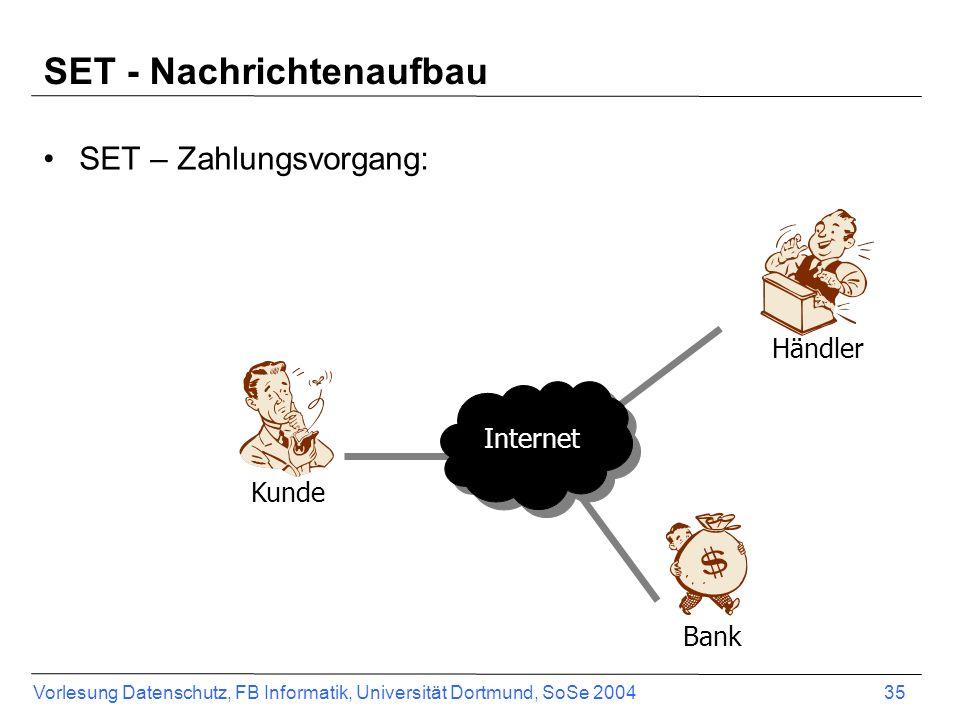 Vorlesung Datenschutz, FB Informatik, Universität Dortmund, SoSe 2004 36 1.