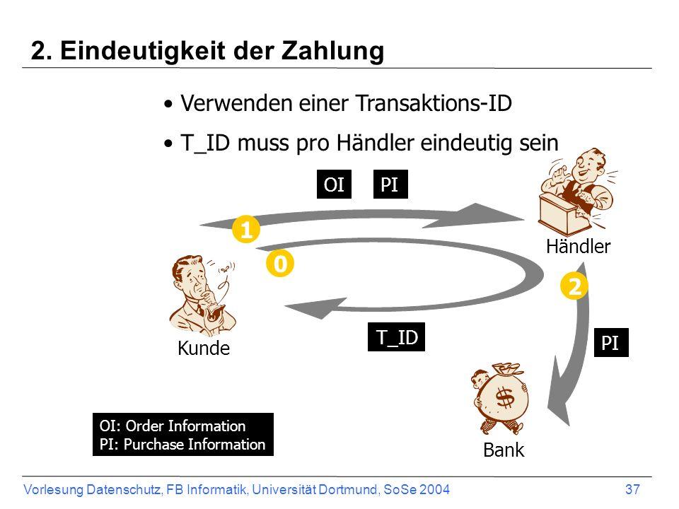 Vorlesung Datenschutz, FB Informatik, Universität Dortmund, SoSe 2004 38 3.