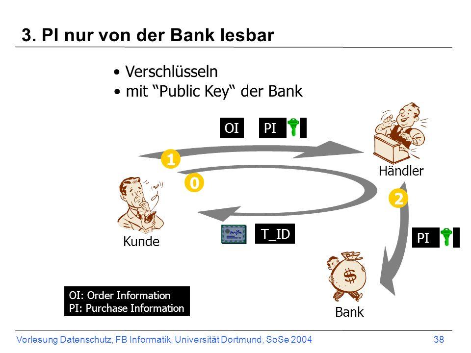 Vorlesung Datenschutz, FB Informatik, Universität Dortmund, SoSe 2004 39 4.