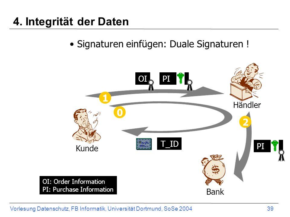 Vorlesung Datenschutz, FB Informatik, Universität Dortmund, SoSe 2004 40 5.