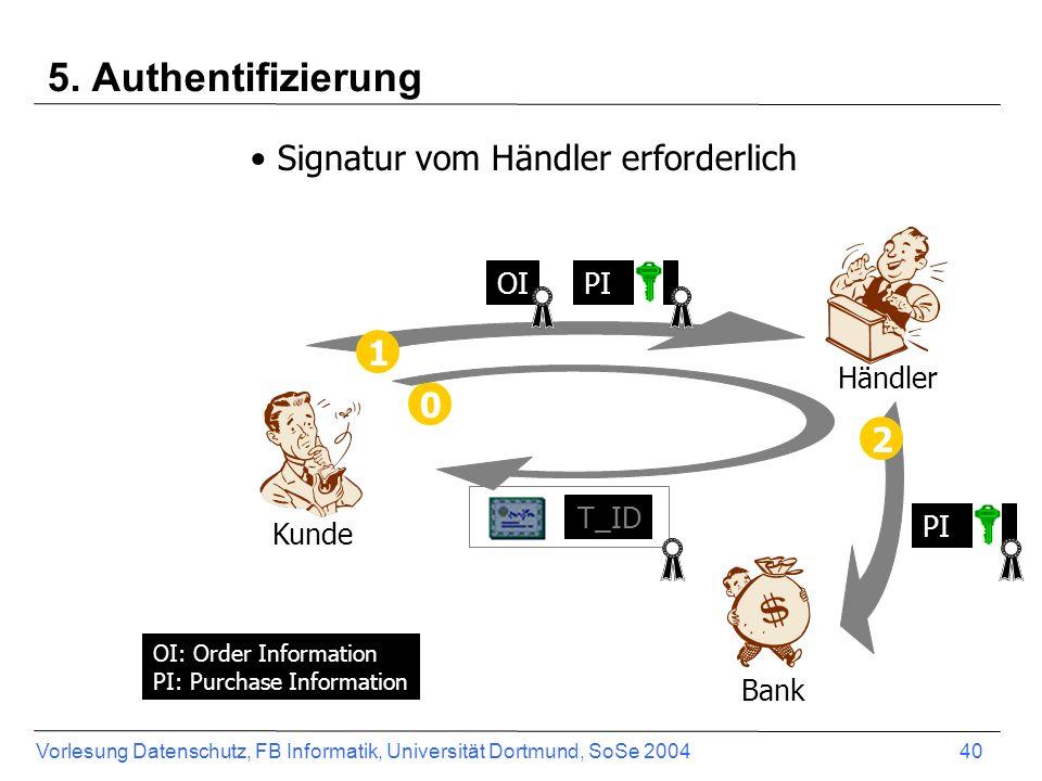 Vorlesung Datenschutz, FB Informatik, Universität Dortmund, SoSe 2004 41 6.