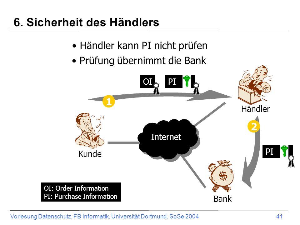 Vorlesung Datenschutz, FB Informatik, Universität Dortmund, SoSe 2004 42 7.