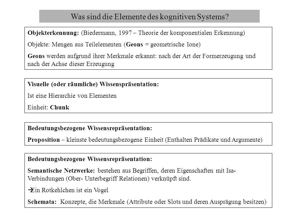 Was sind die Elemente des kognitiven Systems? Objekterkennung: (Biedermann, 1997 – Theorie der komponentialen Erkennung) Objekte: Mengen aus Teileleme
