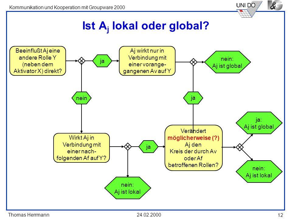 Thomas Herrmann Kommunikation und Kooperation mit Groupware 2000 24.02.2000 12 Ist A j lokal oder global? Beeinflußt Aj eine andere Rolle Y (neben dem