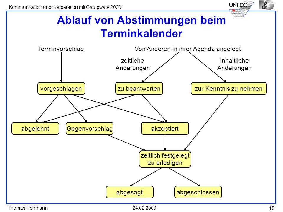 Thomas Herrmann Kommunikation und Kooperation mit Groupware 2000 24.02.2000 15 Ablauf von Abstimmungen beim Terminkalender Terminvorschlag vorgeschlag