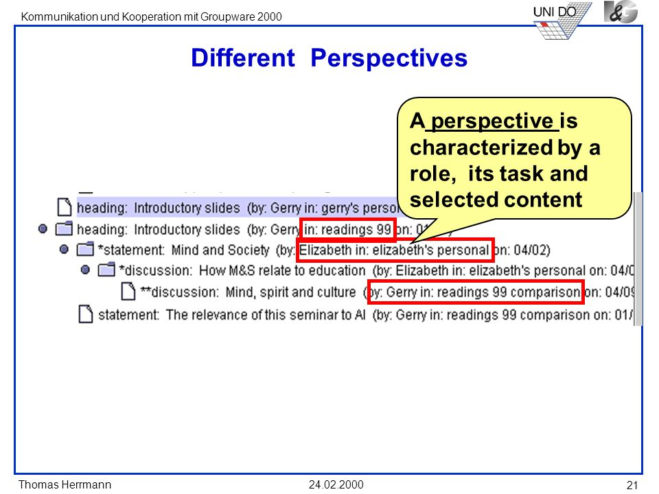 Thomas Herrmann Kommunikation und Kooperation mit Groupware 2000 24.02.2000 21 Different Perspectives A perspective is characterized by a role, its task and selected content