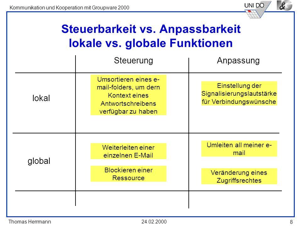 Thomas Herrmann Kommunikation und Kooperation mit Groupware 2000 24.02.2000 8 Steuerbarkeit vs. Anpassbarkeit lokale vs. globale Funktionen Steuerung