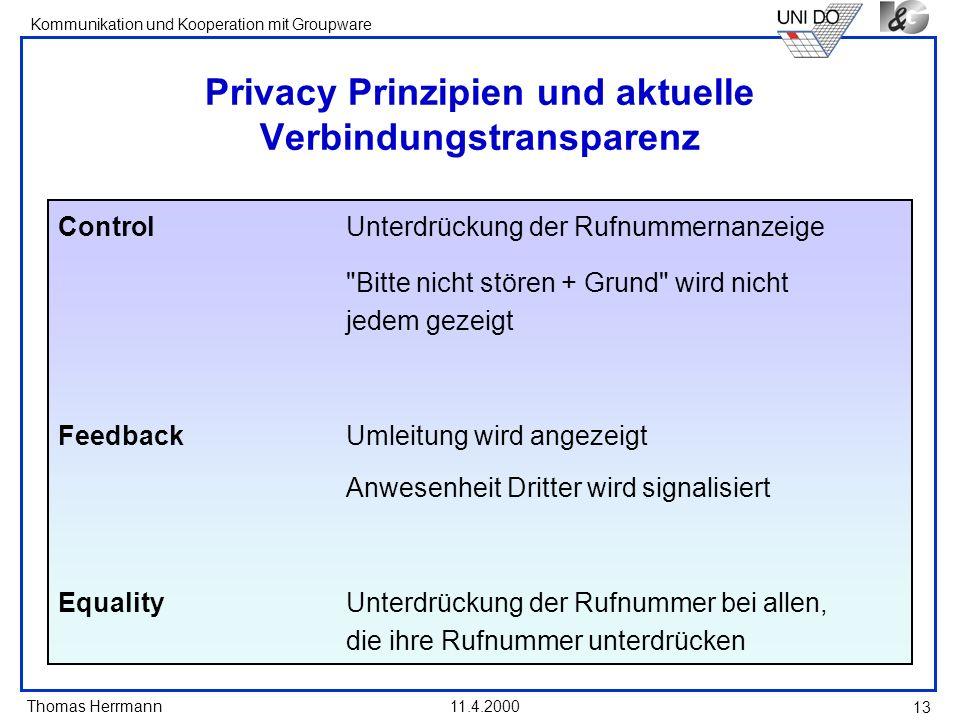 Thomas Herrmann Kommunikation und Kooperation mit Groupware 11.4.2000 13 Privacy Prinzipien und aktuelle Verbindungstransparenz ControlUnterdrückung d