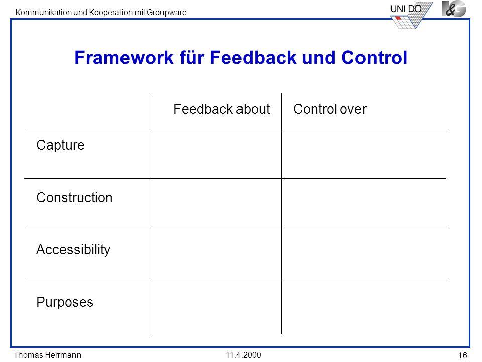 Thomas Herrmann Kommunikation und Kooperation mit Groupware 11.4.2000 16 Framework für Feedback und Control Control overFeedback about Capture Constru