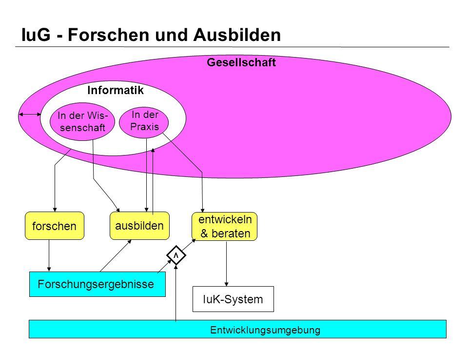 Vorlesung Datenschutz, FB Informatik, Universität Dortmund, SoSe 2004 5 Gesellschaft Informatik IuG - Forschen und Ausbilden forschen ausbilden In der