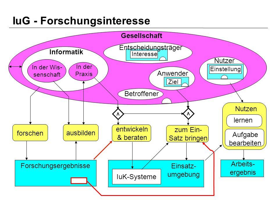Vorlesung Datenschutz, FB Informatik, Universität Dortmund, SoSe 2004 9 Gesellschaft Betroffener Informatik In der Praxis In der Wis- senschaft Nutzer