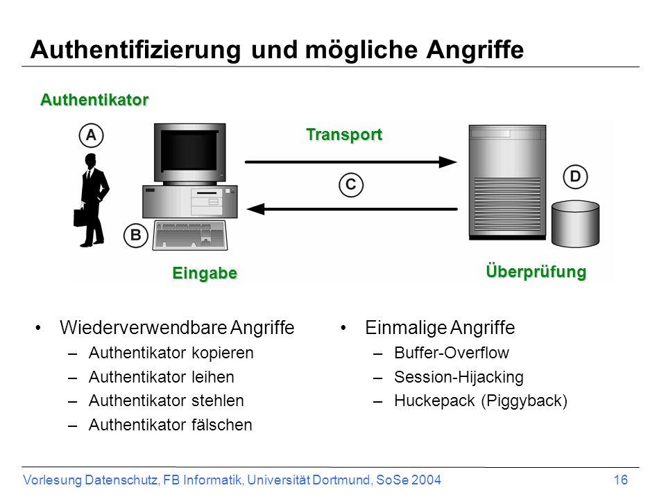 Vorlesung Datenschutz, FB Informatik, Universität Dortmund, SoSe 2004 16 Authentifizierung und mögliche Angriffe Authentikator Eingabe Transport Überprüfung Wiederverwendbare Angriffe –Authentikator kopieren –Authentikator leihen –Authentikator stehlen –Authentikator fälschen Einmalige Angriffe –Buffer-Overflow –Session-Hijacking –Huckepack (Piggyback)