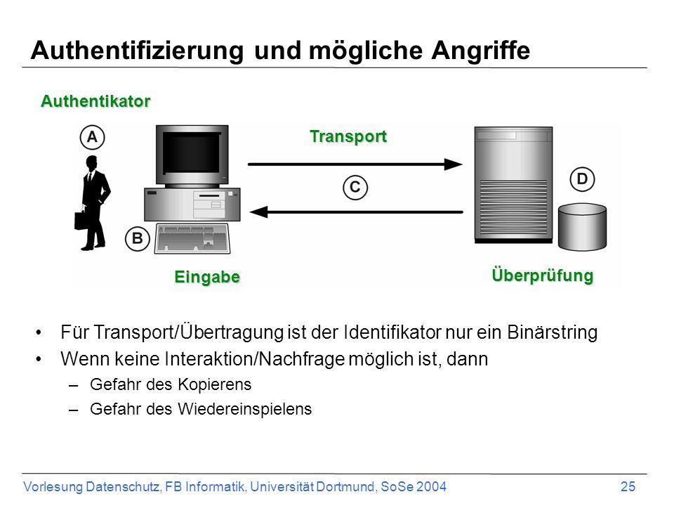 Vorlesung Datenschutz, FB Informatik, Universität Dortmund, SoSe 2004 25 Authentifizierung und mögliche Angriffe Authentikator Eingabe Transport Überprüfung Für Transport/Übertragung ist der Identifikator nur ein Binärstring Wenn keine Interaktion/Nachfrage möglich ist, dann –Gefahr des Kopierens –Gefahr des Wiedereinspielens