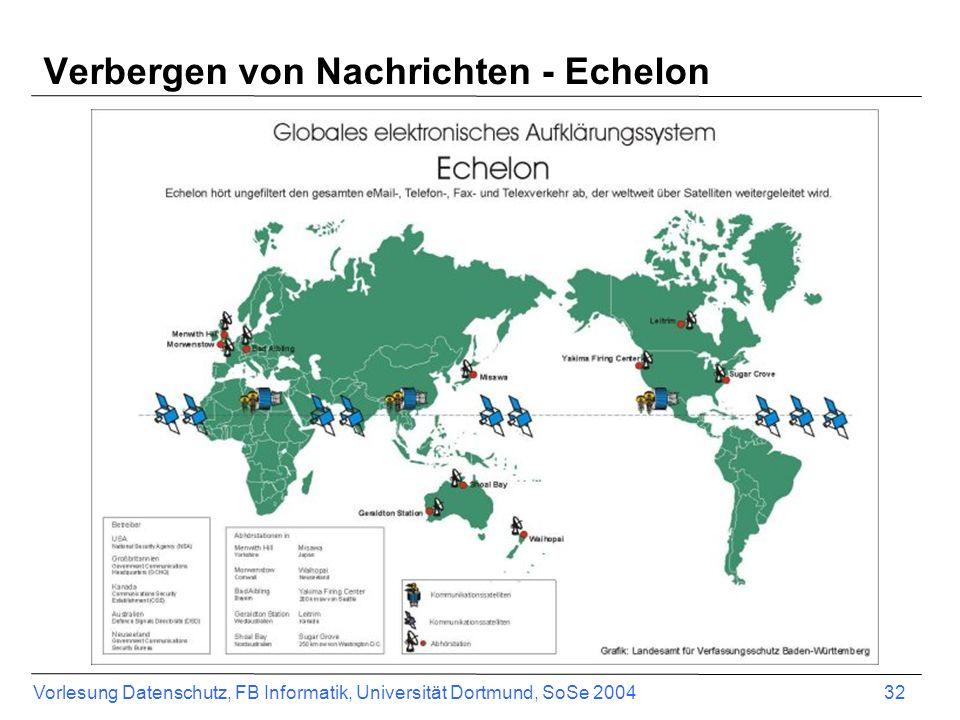 Vorlesung Datenschutz, FB Informatik, Universität Dortmund, SoSe 2004 32 Verbergen von Nachrichten - Echelon