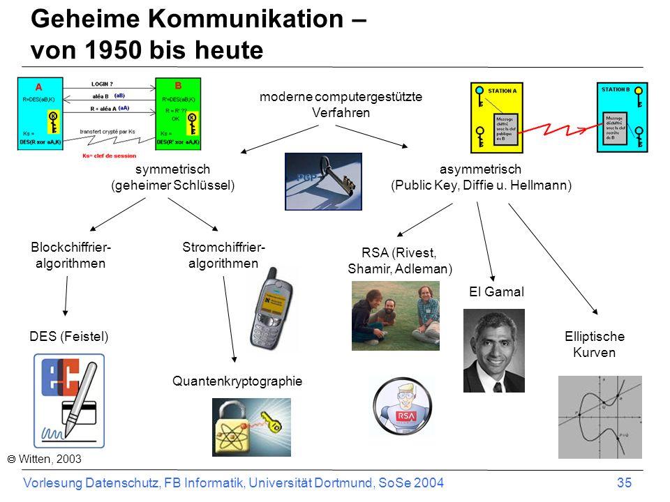 Vorlesung Datenschutz, FB Informatik, Universität Dortmund, SoSe 2004 35 DES (Feistel) moderne computergestützte Verfahren symmetrisch (geheimer Schlüssel) asymmetrisch (Public Key, Diffie u.