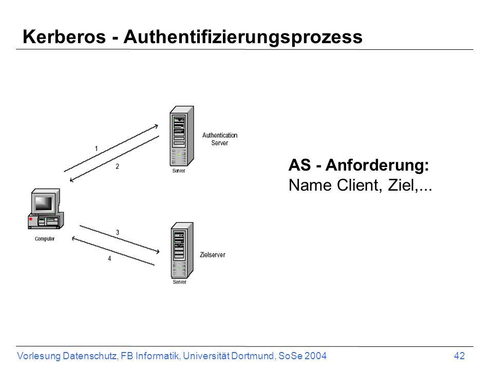 Vorlesung Datenschutz, FB Informatik, Universität Dortmund, SoSe 2004 42 Kerberos - Authentifizierungsprozess AS - Anforderung: Name Client, Ziel,...