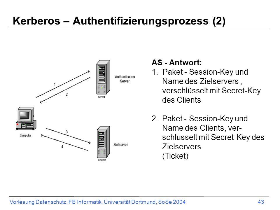Vorlesung Datenschutz, FB Informatik, Universität Dortmund, SoSe 2004 43 AS - Antwort: 1. Paket - Session-Key und Name des Zielservers, verschlüsselt
