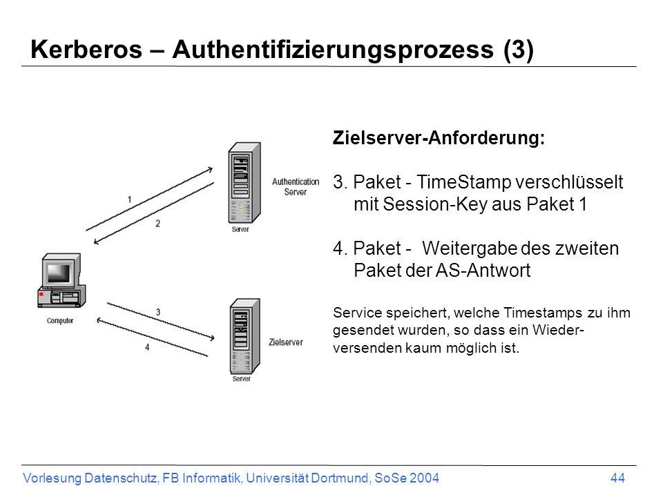 Vorlesung Datenschutz, FB Informatik, Universität Dortmund, SoSe 2004 44 Zielserver-Anforderung: 3. Paket - TimeStamp verschlüsselt mit Session-Key au