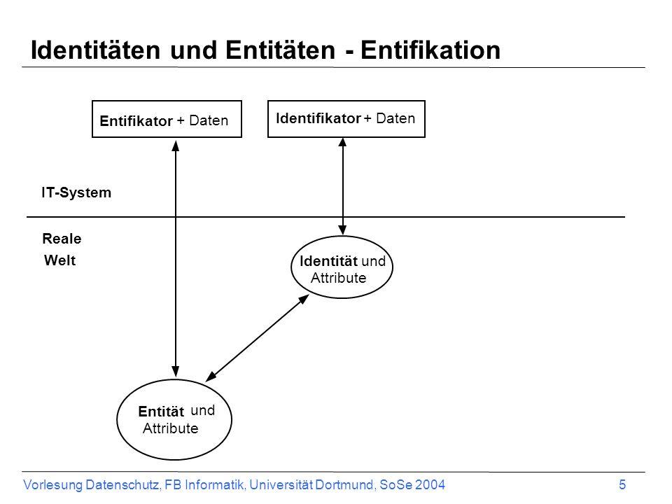 Vorlesung Datenschutz, FB Informatik, Universität Dortmund, SoSe 2004 5 Entität und Attribute Reale Welt IT-System Entifikator + Daten Identifikator + Daten Identität und Attribute Identitäten und Entitäten - Entifikation