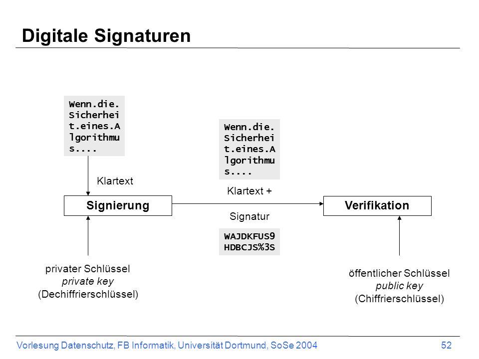 Vorlesung Datenschutz, FB Informatik, Universität Dortmund, SoSe 2004 52 Klartext + Signatur Digitale Signaturen Signierung Verifikation Wenn.die.