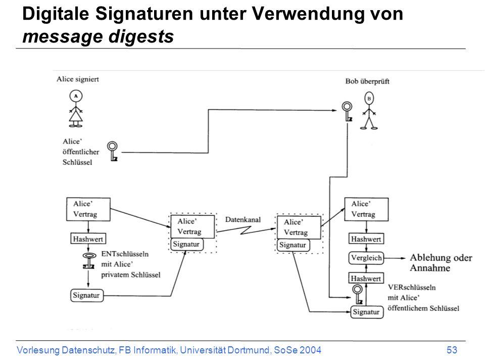 Vorlesung Datenschutz, FB Informatik, Universität Dortmund, SoSe 2004 53 Digitale Signaturen unter Verwendung von message digests