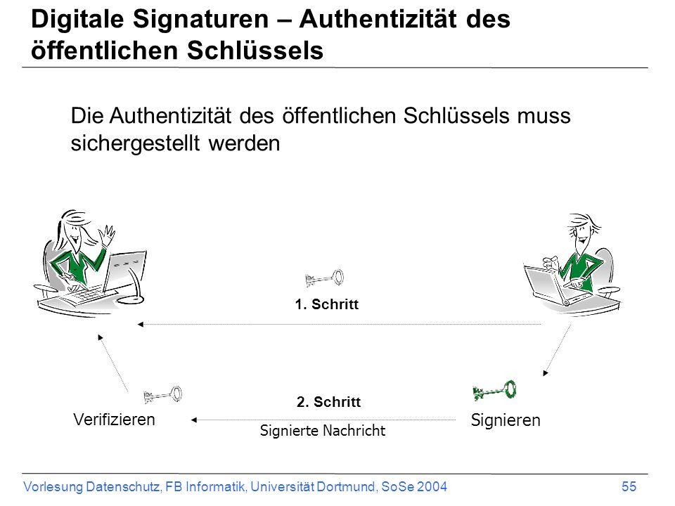 Vorlesung Datenschutz, FB Informatik, Universität Dortmund, SoSe 2004 55 Digitale Signaturen – Authentizität des öffentlichen Schlüssels Signierte Nachricht Signieren Verifizieren 1.