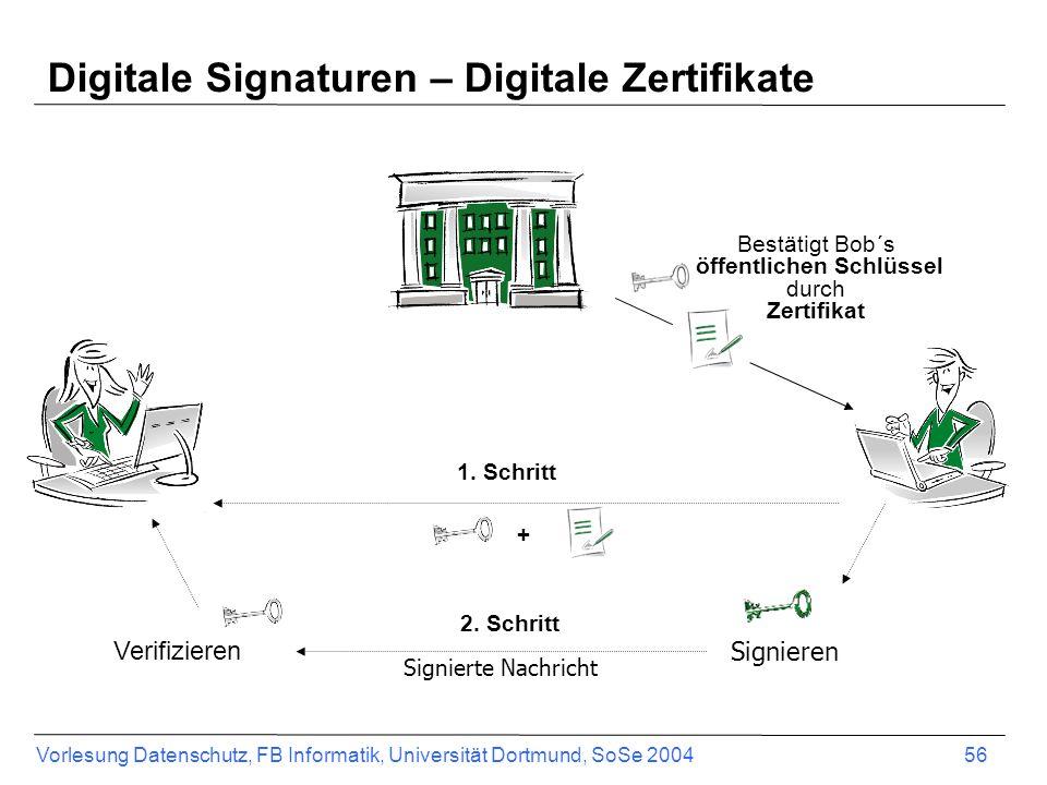 Vorlesung Datenschutz, FB Informatik, Universität Dortmund, SoSe 2004 56 Digitale Signaturen – Digitale Zertifikate Signierte Nachricht Signieren Bestätigt Bob´s öffentlichen Schlüssel durch Zertifikat + Verifizieren 1.