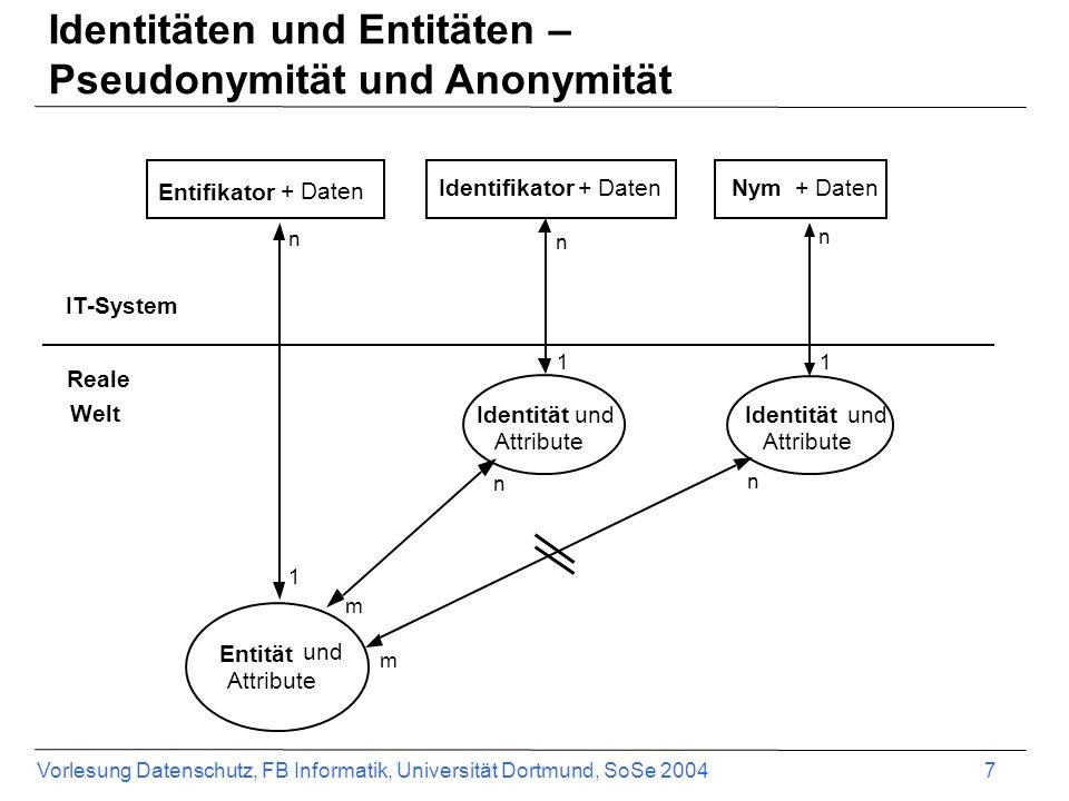Vorlesung Datenschutz, FB Informatik, Universität Dortmund, SoSe 2004 7 Entität und Attribute Reale Welt IT-System Entifikator + Daten Identifikator +