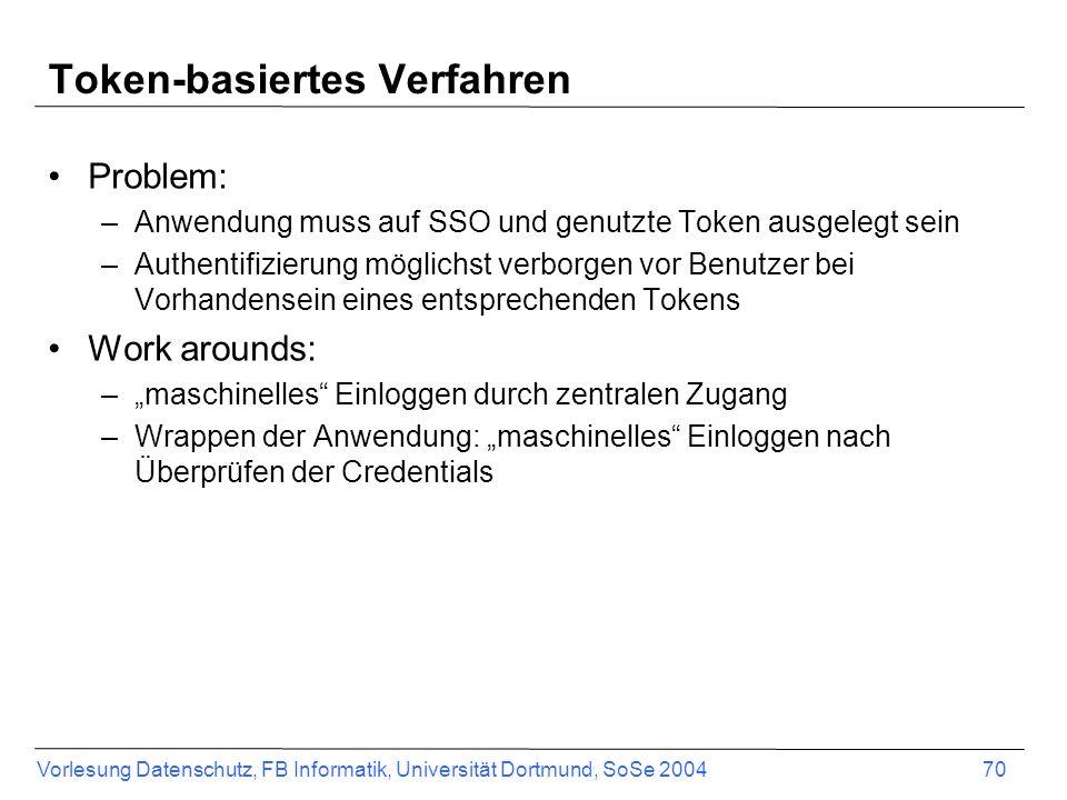 Vorlesung Datenschutz, FB Informatik, Universität Dortmund, SoSe 2004 70 Token-basiertes Verfahren Problem: –Anwendung muss auf SSO und genutzte Token