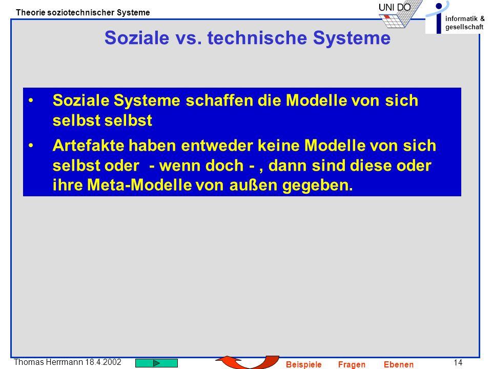 14 Thomas Herrmann 18.4.2002 Theorie soziotechnischer Systeme informatik & gesellschaft BeispieleFragenEbenen Soziale vs. technische Systeme Soziale S