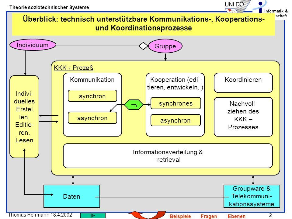 2 Thomas Herrmann 18.4.2002 Theorie soziotechnischer Systeme informatik & gesellschaft BeispieleFragenEbenen KKK - Prozeß Überblick: technisch unterst