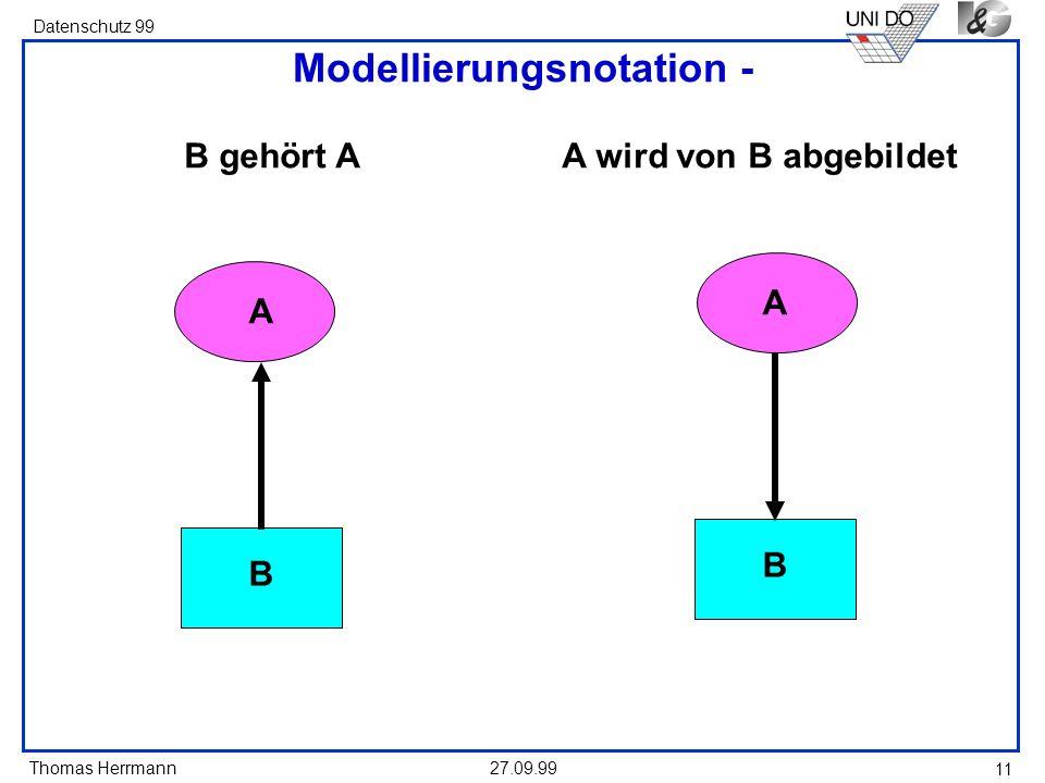 Thomas Herrmann Datenschutz 99 27.09.99 11 Modellierungsnotation - A B A B A wird von B abgebildetB gehört A