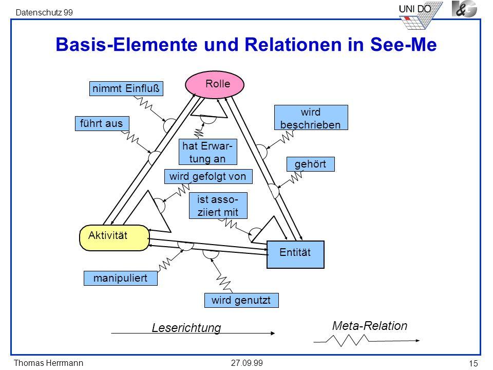 Thomas Herrmann Datenschutz 99 27.09.99 15 Basis-Elemente und Relationen in See-Me Aktivität Rolle Entität wird beschrieben nimmt Einfluß führt aus hat Erwar- tung an wird gefolgt vonist asso- ziiert mit wird genutzt Leserichtung Meta-Relation gehört manipuliert