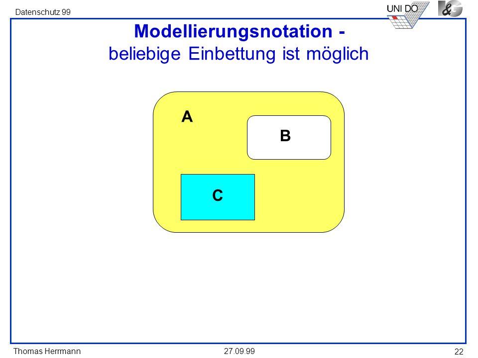 Thomas Herrmann Datenschutz 99 27.09.99 22 Modellierungsnotation - beliebige Einbettung ist möglich A C B