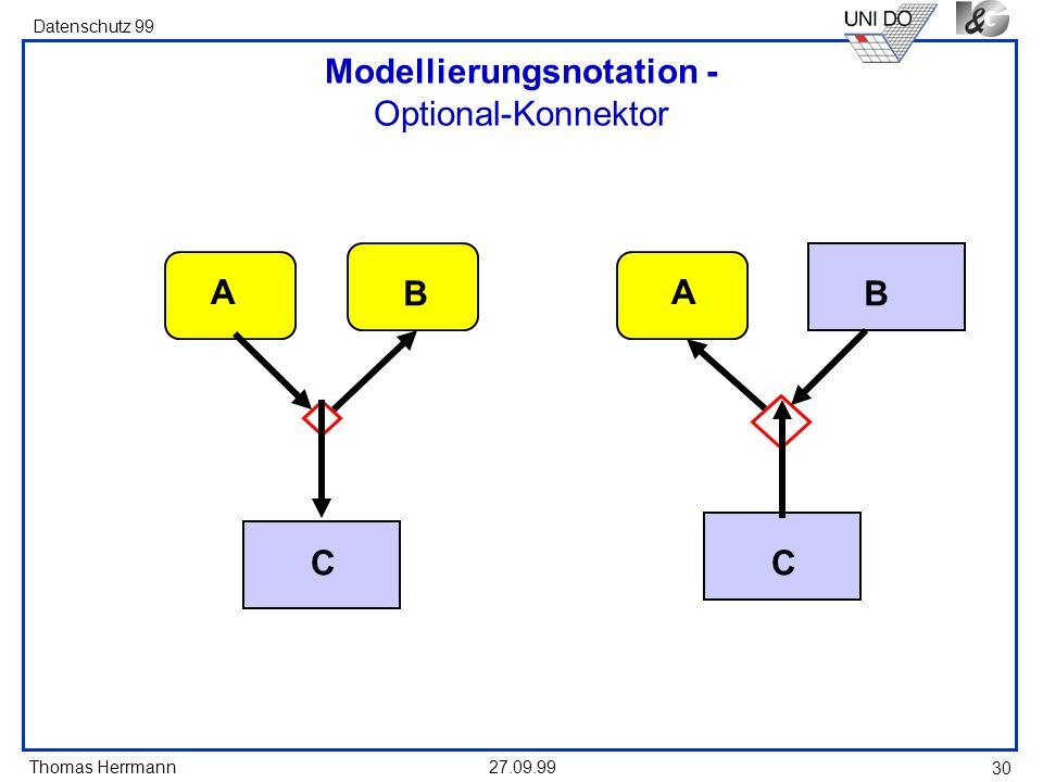 Thomas Herrmann Datenschutz 99 27.09.99 30 Modellierungsnotation - Optional-Konnektor A B C A B C
