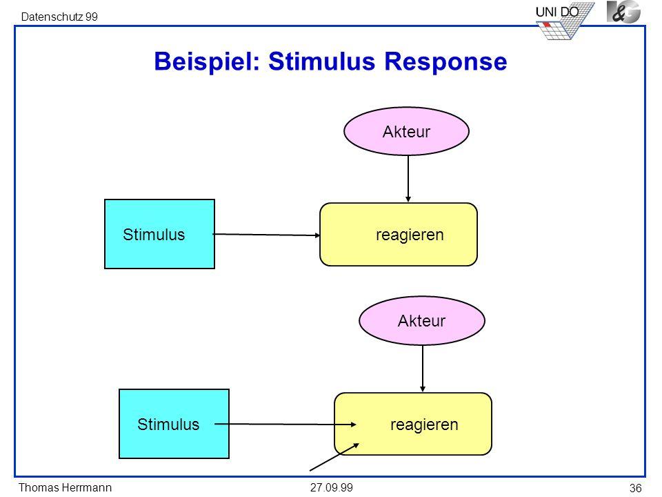 Thomas Herrmann Datenschutz 99 27.09.99 36 Beispiel: Stimulus Response reagierenStimulus reagierenStimulus Akteur