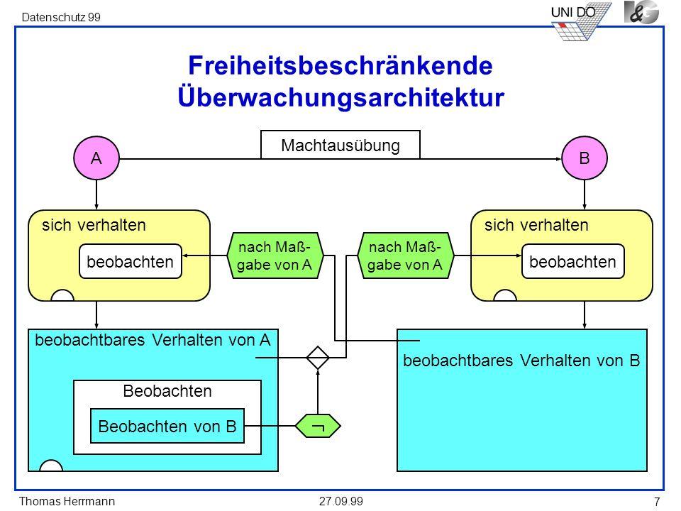 Thomas Herrmann Datenschutz 99 27.09.99 7 Freiheitsbeschränkende Überwachungsarchitektur Machtausübung sich verhalten beobachten sich verhalten beobachten beobachtbares Verhalten von B nach Maß- gabe von A BA beobachtbares Verhalten von A Beobachten nach Maß- gabe von A Beobachten von B