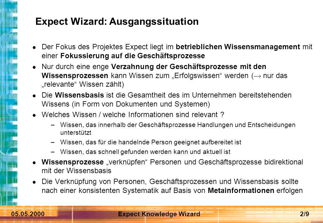 05.05.2000Expect Knowledge Wizard3/9 Expect Wizard: Konzept Person Meta- informa- tionen Geschäfts- prozess Meta- informa- tionen Wissensbasis (Dokumente) Meta- informa- tionen Knowledge- Wizard