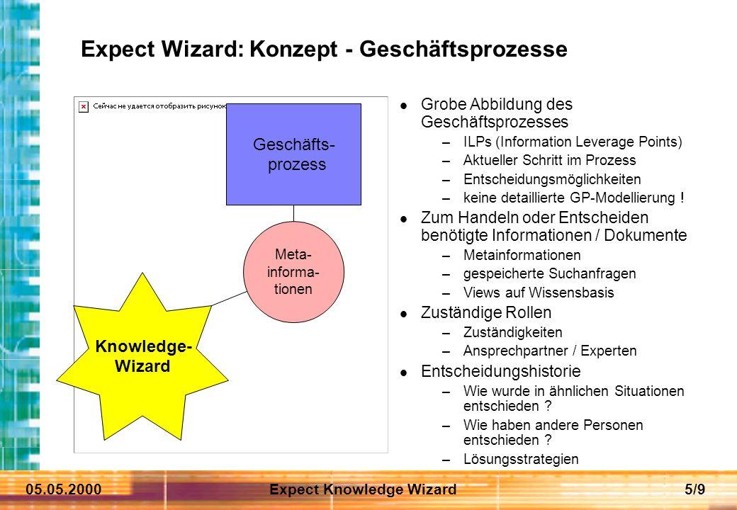 05.05.2000Expect Knowledge Wizard5/9 Expect Wizard: Konzept - Geschäftsprozesse Grobe Abbildung des Geschäftsprozesses –ILPs (Information Leverage Poi