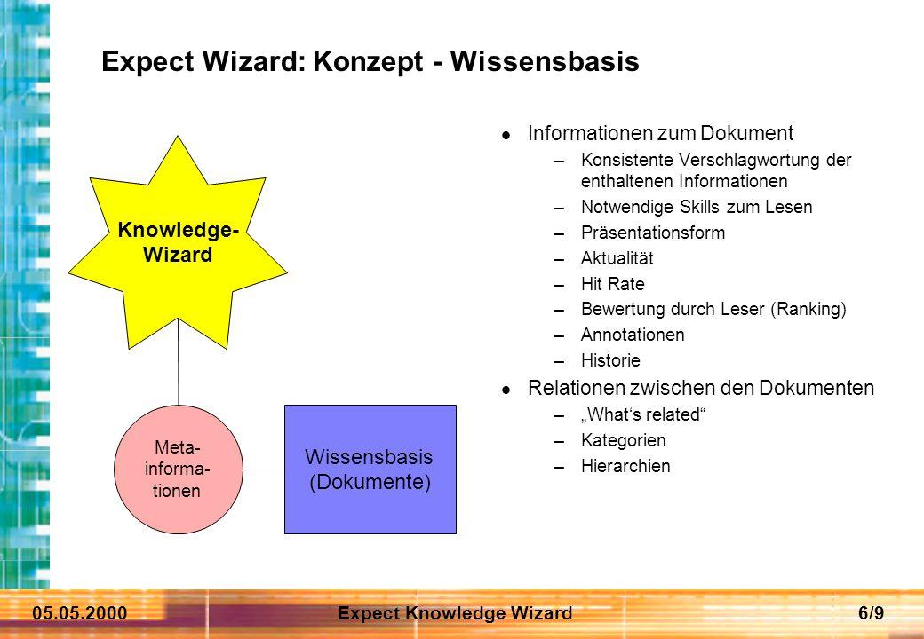05.05.2000Expect Knowledge Wizard6/9 Wissensbasis (Dokumente) Knowledge- Wizard Meta- informa- tionen Expect Wizard: Konzept - Wissensbasis Informatio