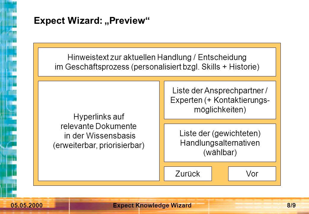 05.05.2000Expect Knowledge Wizard9/9 Expect Wizard: Notwendige Basisfunktionalitäten Möglichkeit Eigenschaften von Personen als Metainformationen zu modellieren (Vorraussetzung: Personen sind mehr als die Menge ihrer Rechte); ideal wäre hierarchisches Metadatenmodell Workflow-Mechanismen zur groben Abbildung der Geschäftsprozesse Möglichkeit, Metainformationen mit den einzelnen modellierten Schritten des Workflows zu verknüpfen Intelligente Such- und Retrieval-Mechanismen zur dynamischen Zusammenführung von personalisierten Sichten auf Basis von Metainformationen Speicherung von Suchanfragen Modularer, programmierbarer / automatisierbarer Aufbau von persönlichen Portalen