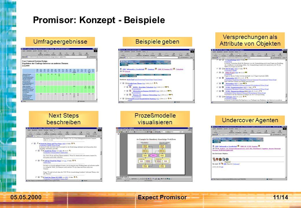 05.05.2000Expect Promisor11/14 Promisor: Konzept - Beispiele Umfrageergebnisse Versprechungen als Attribute von Objekten Next Steps beschreiben Undercover Agenten Prozeßmodelle visualisieren Beispiele geben