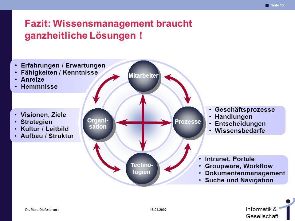 Seite 13 Informatik & Gesellschaft Dr. Marc Diefenbruch 18.04.2002 Fazit: Wissensmanagement braucht ganzheitliche Lösungen ! Geschäftsprozesse Handlun