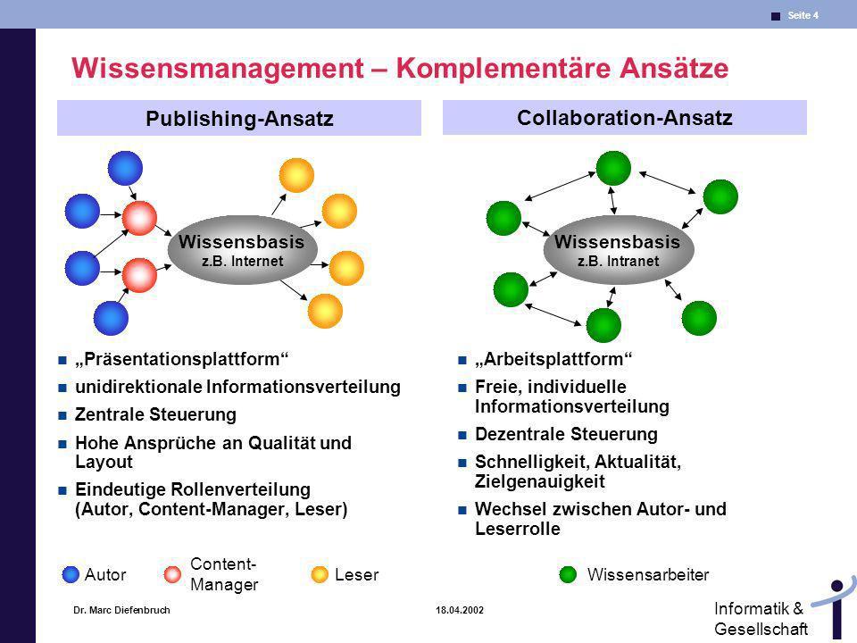 Seite 4 Informatik & Gesellschaft Dr. Marc Diefenbruch 18.04.2002 Wissensmanagement – Komplementäre Ansätze Arbeitsplattform Freie, individuelle Infor