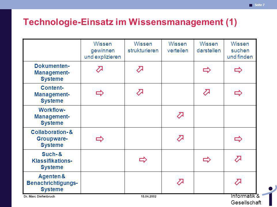 Seite 7 Informatik & Gesellschaft Dr. Marc Diefenbruch 18.04.2002 Technologie-Einsatz im Wissensmanagement (1) Wissen gewinnen und explizieren Wissen